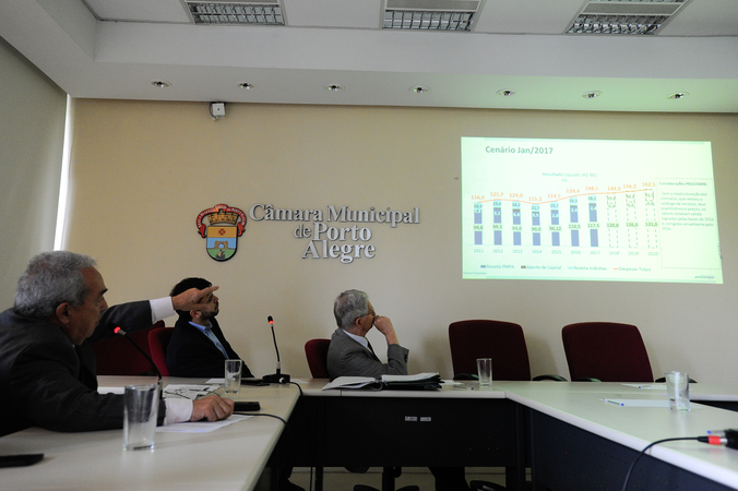 Reunião Ordinária de Prestação de Contas do Balanço Financeiro em conjunto com a PROCEMPA.