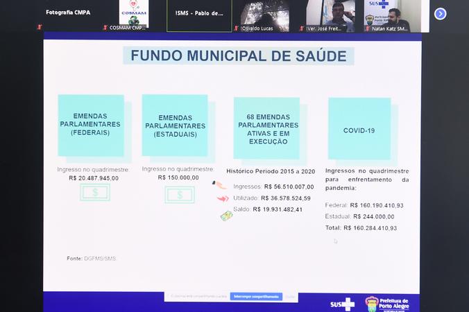 Audiência Pública para apresentação do Relatório de Gestão da Saúde do 2º Quadrimestre de 2020, por parte da Secretaria Municipal de Saúde.