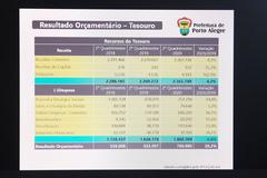 Audiência Pública para demonstração e avaliação, pelo Poder Executivo, do cumprimento das metas fiscais do 2º quadrimestre de 2020