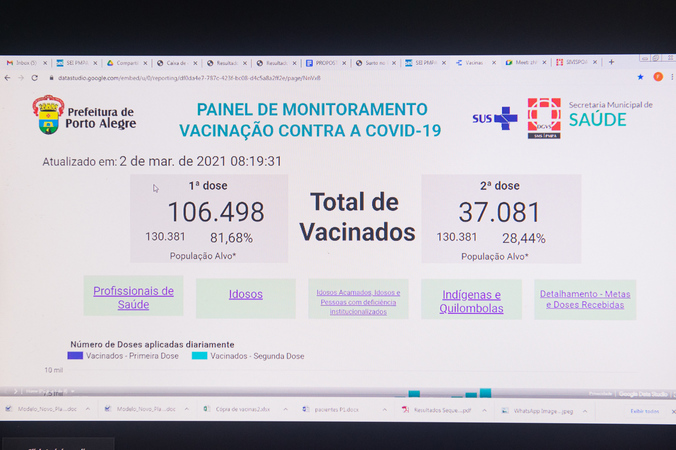 Reunião da Cedecondh. Prioridade da vacina contra Covid-19 para pessoas com deficiência, doenças raras e cuidadores de idosos. (Foto: Ederson Nunes/CMPA)