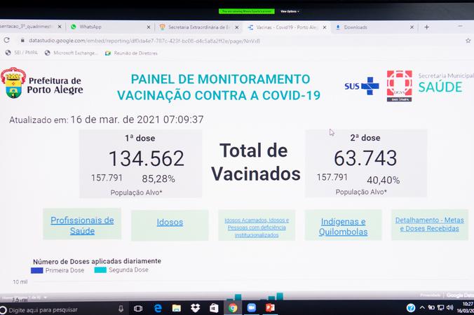 Audiência Pública para apresentação do Relatório de Gestão da Saúde do 3º Quadrimestre de 2020, por parte da Secretaria Municipal de Saúde. Covid, Coronavírus.