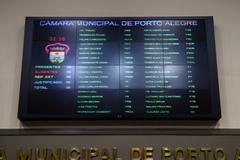 Painel do Plenário Otávio Rocha (foto arquivo) desta vez foi substituído por votação on-line